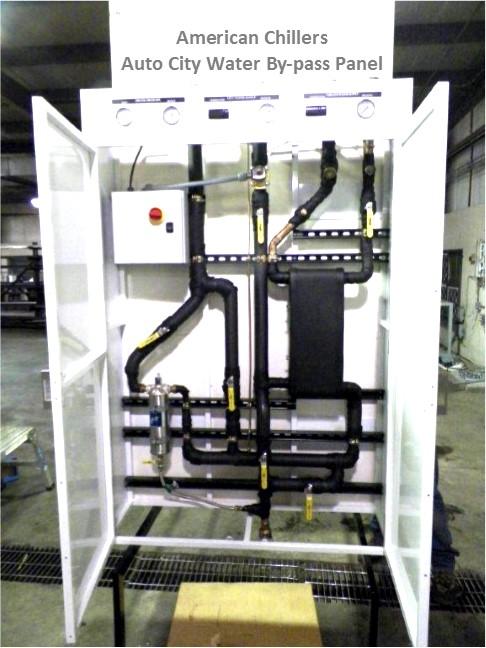 bypass-panel