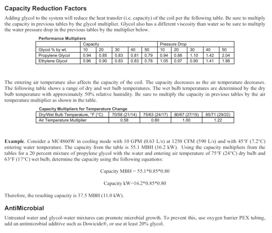 capacity reductions factors